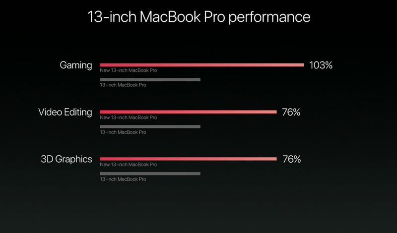 13-inc-macbook-pro-performansi