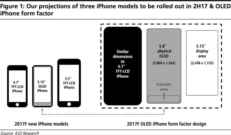 iPhone-8-Ekran-Boyutu