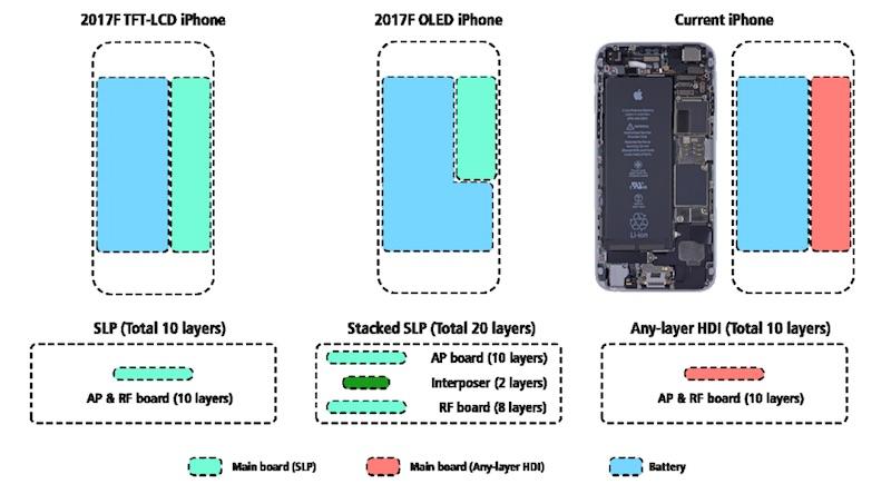 iPhone-Pil-Kapasitesi