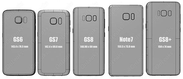 Samsung Galaxy S8 vs Galaxy S7 vs Note 7