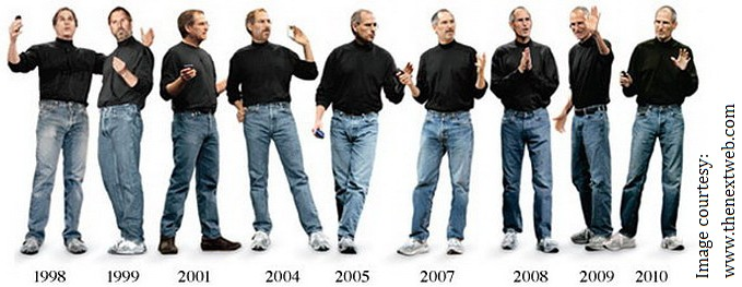 Siteve Jobs Giyimi