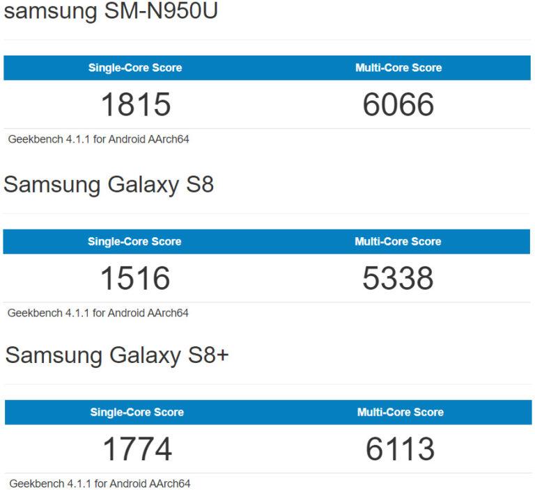 galaxy-s8-s8-note-8-benchmark testi