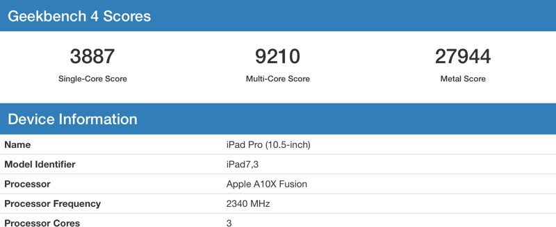 iPad Pro - A10X Fusion Geekbench Puanı