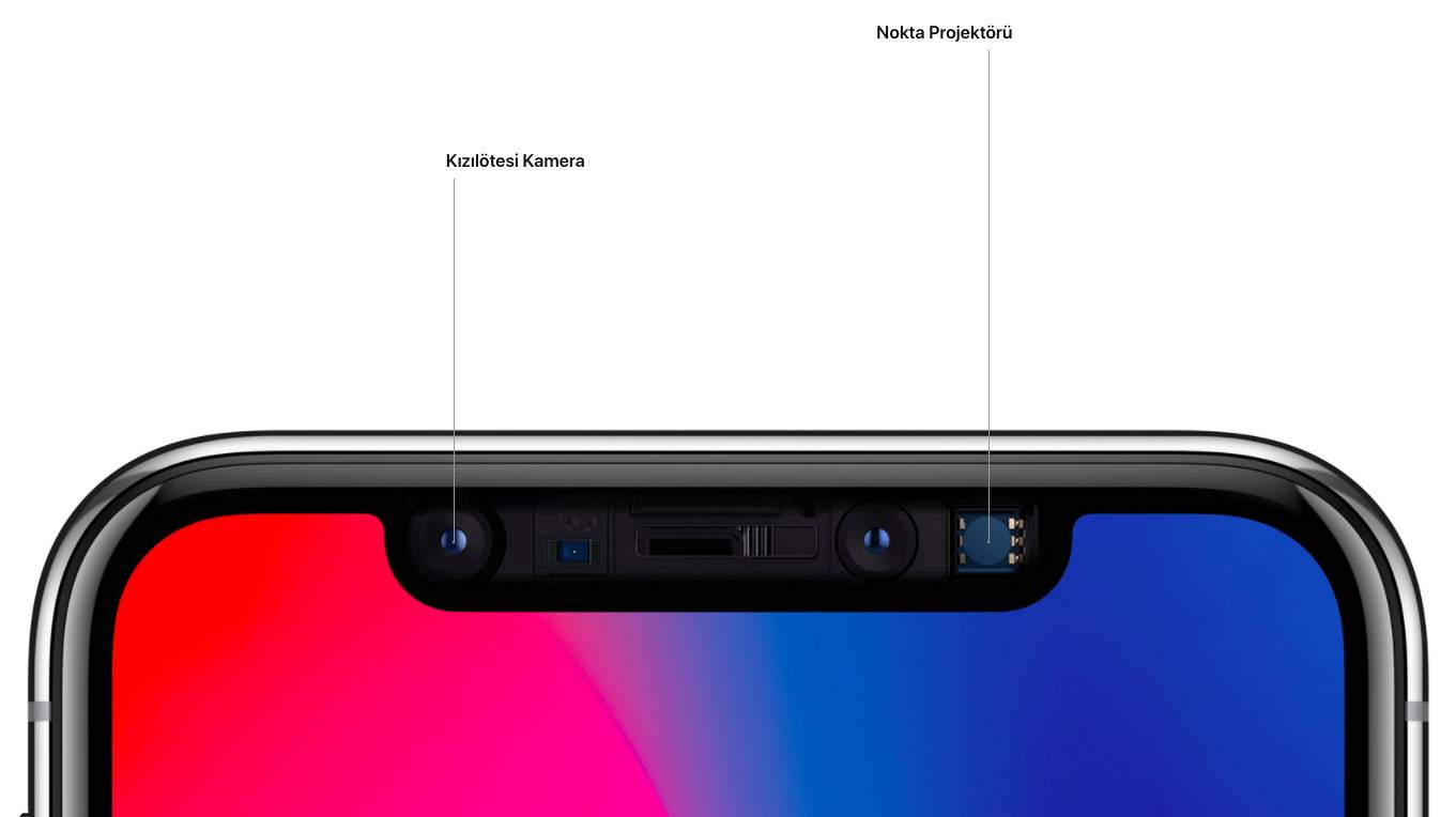 iPhone X TrueDepth Kamera Sistemi
