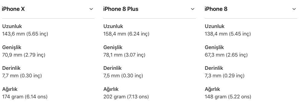 iPhone X ve iPhone 8 Boyut