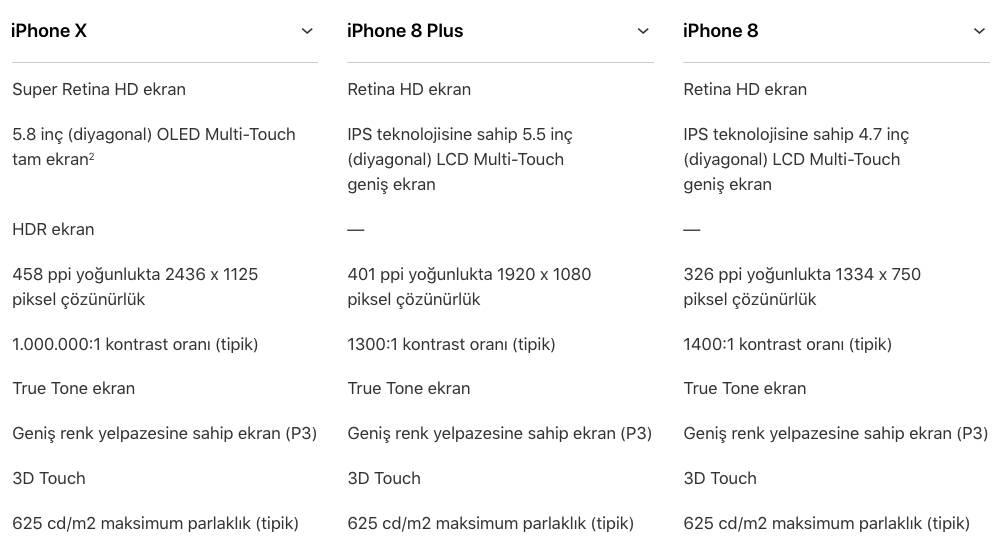 iPhone X ve iPhone 8 Ekran