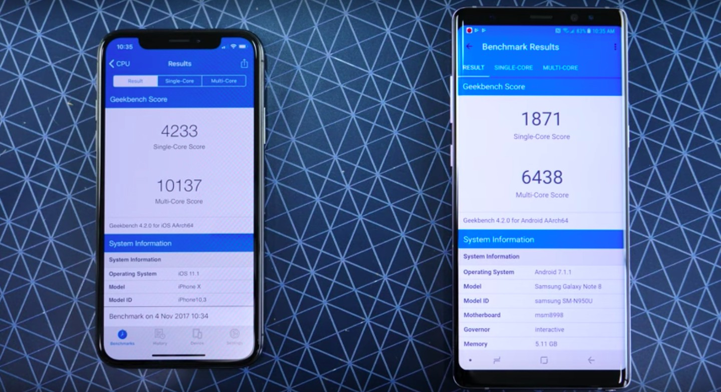 iPhone X ve Galaxy Note 8 Benchmark