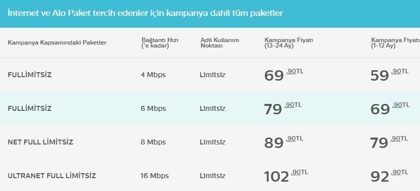Turk Telekom limitsiz internet tarifeleri-3