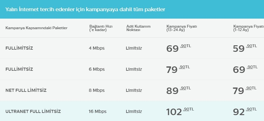 Turk Telekom limitsiz internet tarifeleri-4