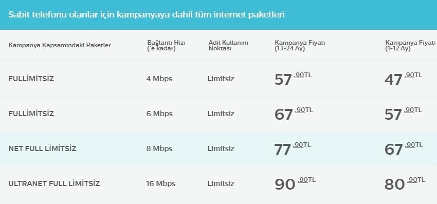 Turk Telekom limitsiz internet tarifeleri-5