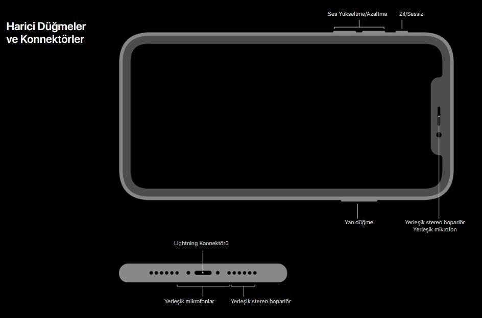 cok satan iPhone XR ozellikleri-0