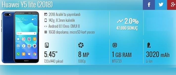 Huawei Y5 Lite fiyati uygun mu-2