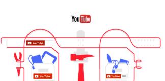 YouTube video ses var görüntü yok