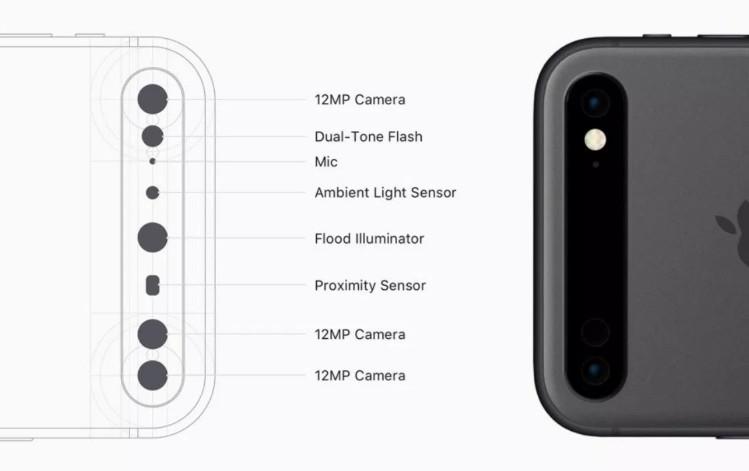 2020-iPhone-modelleri