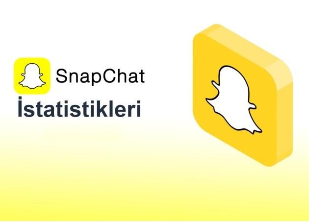 Snapchat anilar acilmiyor anilar yuklenmiyor-2