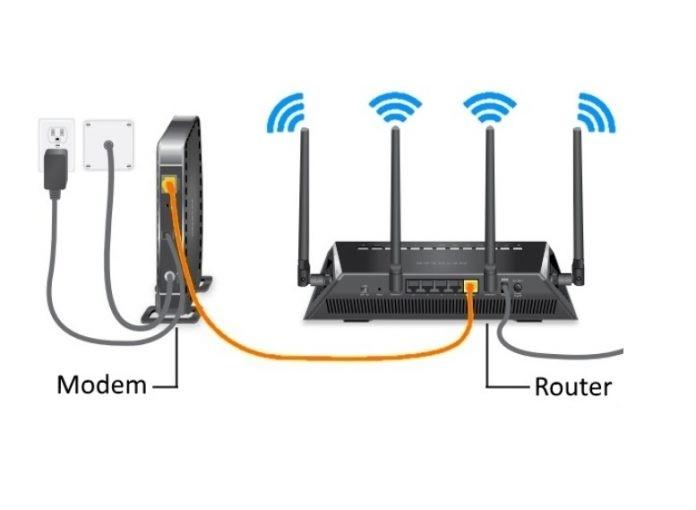 Modem Router nedir Ne ise yarar