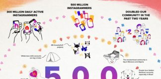 Instagram 500 milyon