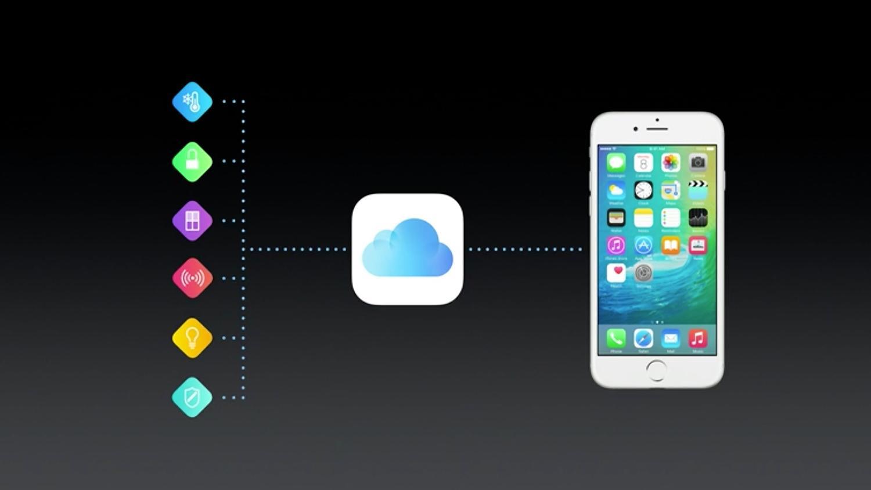 apple-icloud-hizmeti