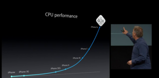 cpu-performance-iphone