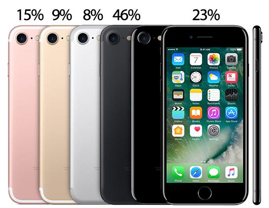 iphone-7-hangi-renk