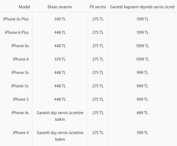 iPhone-Servis-Ucretlendirmesi