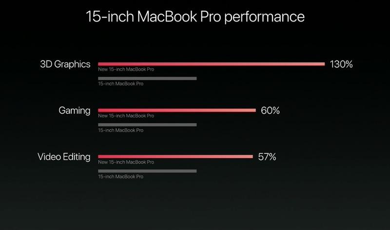 yeni-macbook-pro-ozelligi